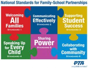 PTA-Standards