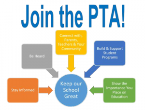Join the PTA diagram